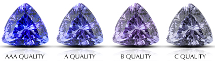 tanzanite good natural gemstone auctions faceted quality